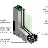 Fenster und Türen aus Aluminium